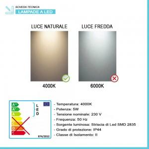 Lampada LED Universale in ABS per Specchio a Filo o Pannello 30 cm